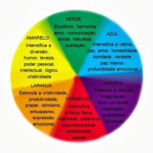 psicologia-das-cores-e-sua-influencia-copy